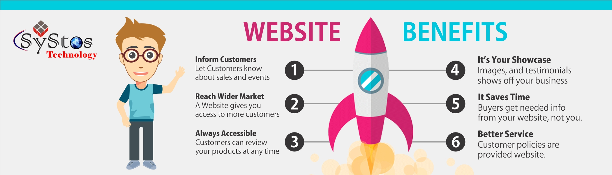 Why a Website is Important for your Business
